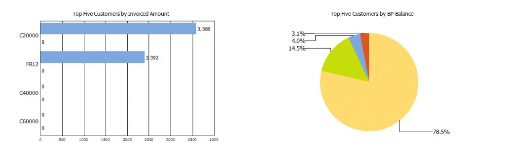 Brewery Software Report Screenshot